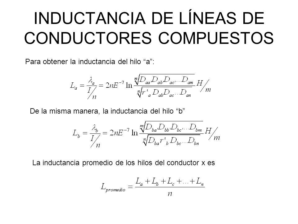 INDUCTANCIA DE LÍNEAS DE CONDUCTORES COMPUESTOS