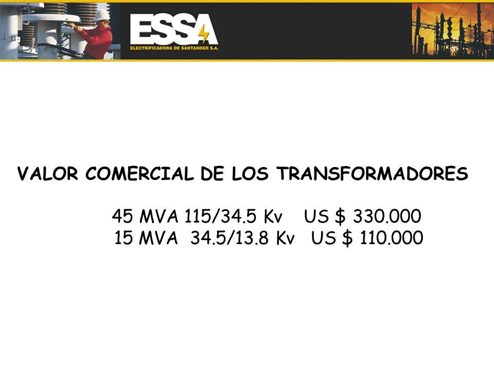 VALOR COMERCIAL DE LOS TRANSFORMADORES