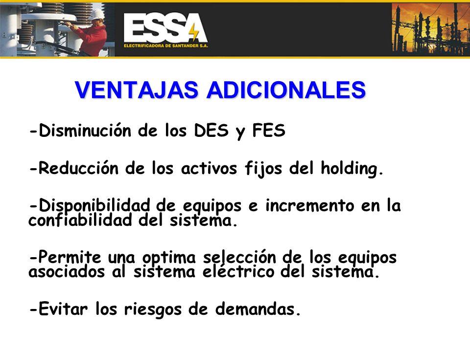 VENTAJAS ADICIONALES -Disminución de los DES y FES