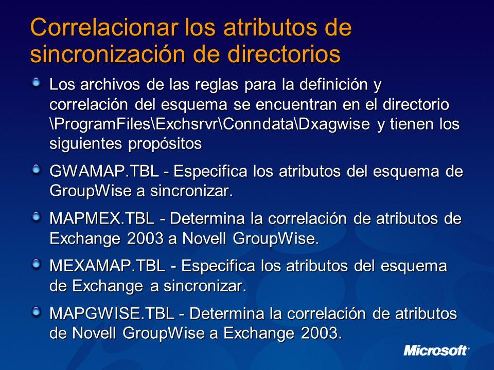 Correlacionar los atributos de sincronización de directorios
