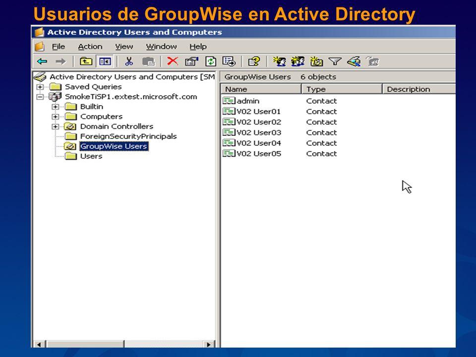 Usuarios de GroupWise en Active Directory