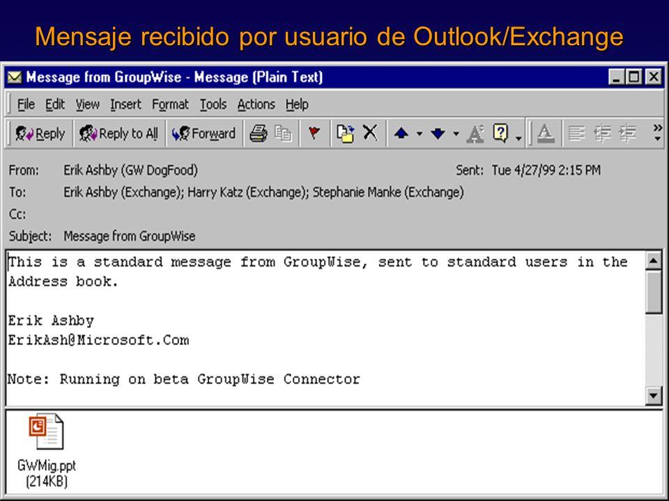 Mensaje recibido por usuario de Outlook/Exchange