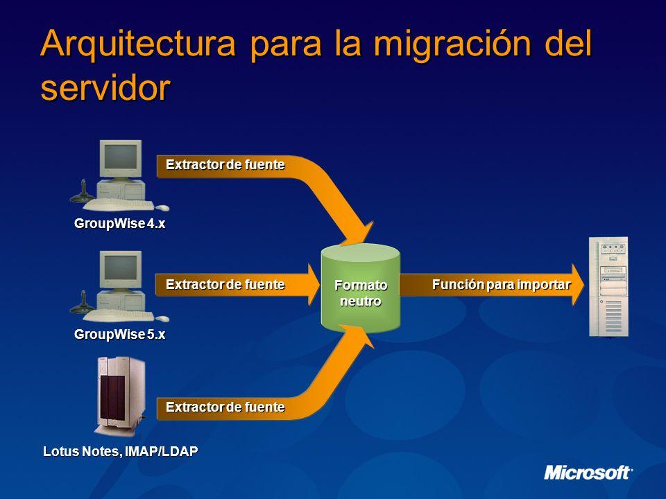 Arquitectura para la migración del servidor