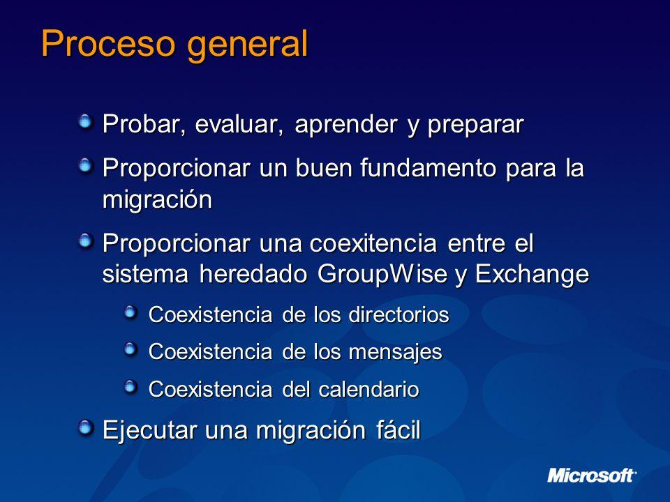 Proceso general Probar, evaluar, aprender y preparar