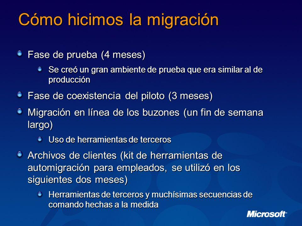 Cómo hicimos la migración