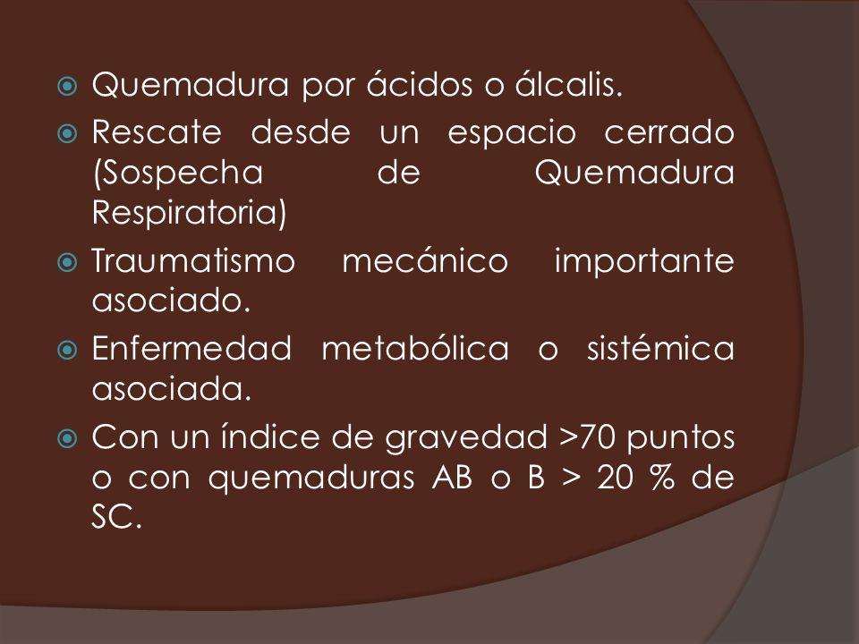 Quemadura por ácidos o álcalis.