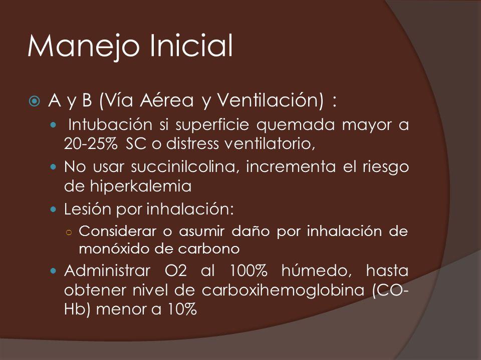 Manejo Inicial A y B (Vía Aérea y Ventilación) :