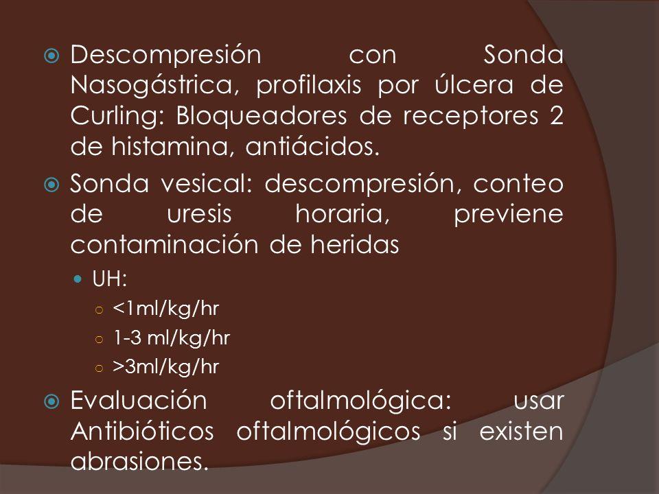 Descompresión con Sonda Nasogástrica, profilaxis por úlcera de Curling: Bloqueadores de receptores 2 de histamina, antiácidos.