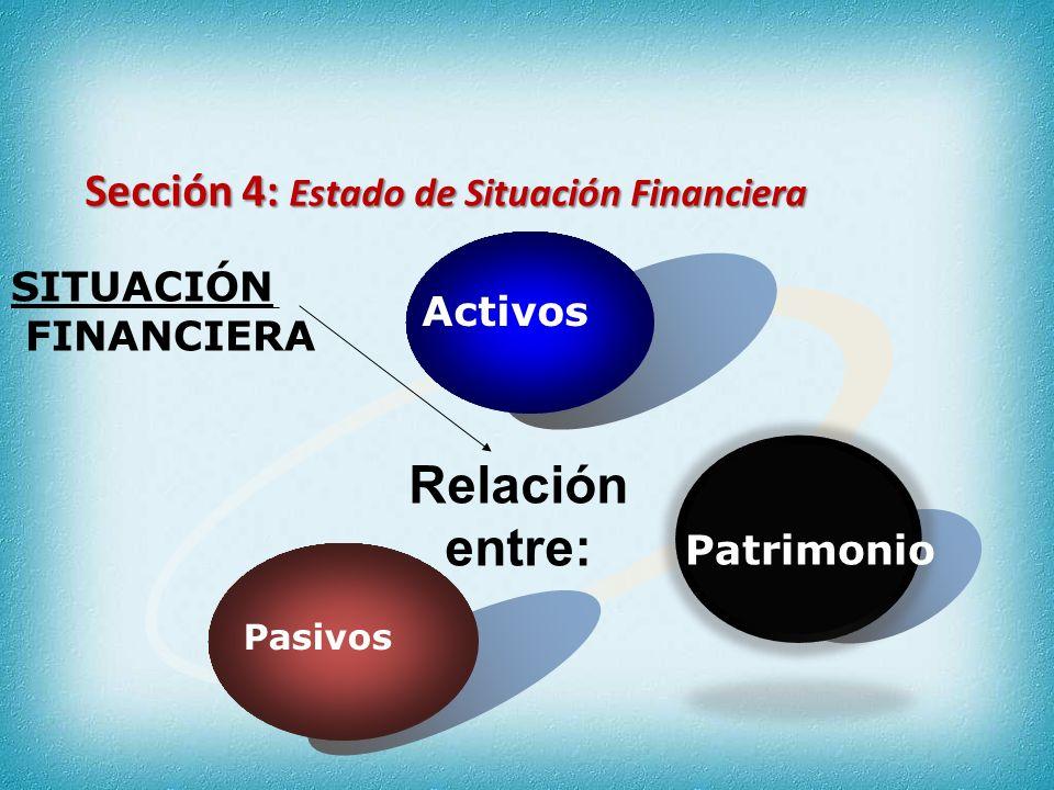 Relación entre: Sección 4: Estado de Situación Financiera Activos