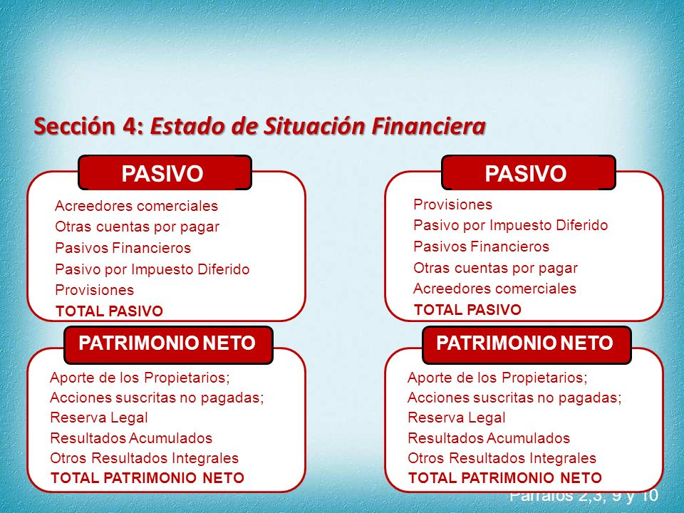 Sección 4: Estado de Situación Financiera