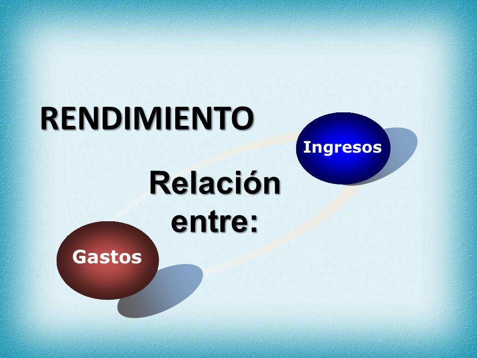 RENDIMIENTO Ingresos Gastos Relación entre: