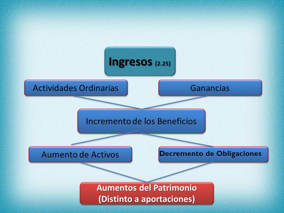 Aumentos del Patrimonio (Distinto a aportaciones)