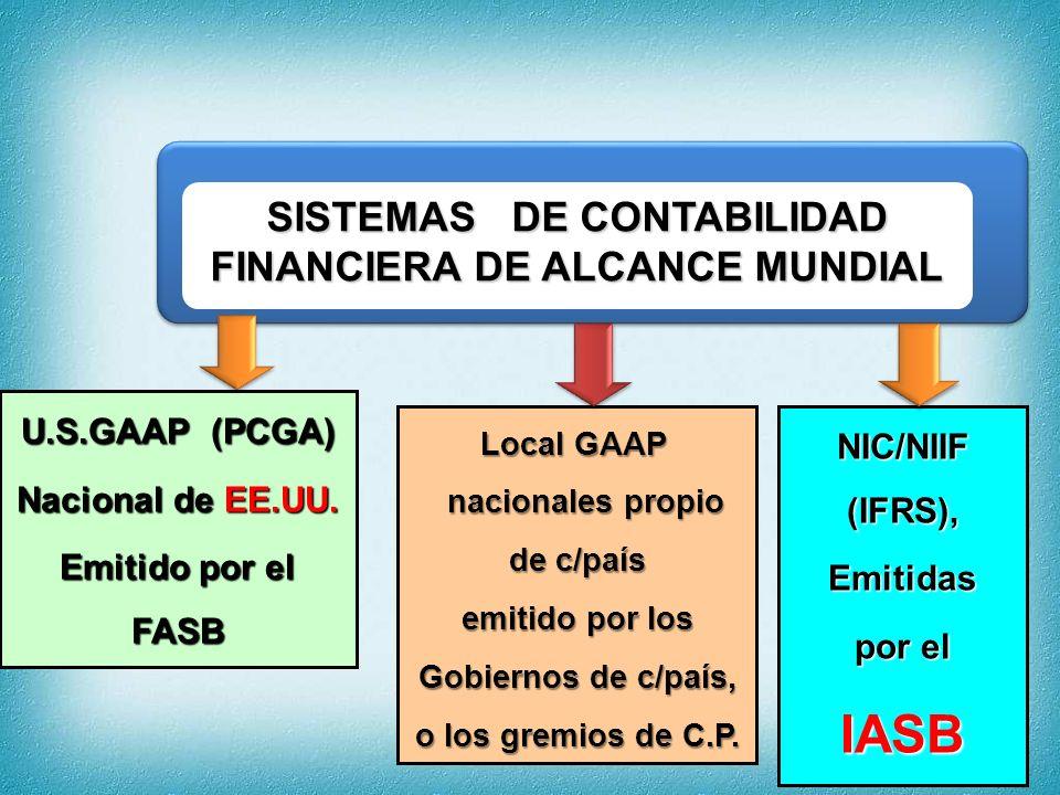 IASB SISTEMAS DE CONTABILIDAD FINANCIERA DE ALCANCE MUNDIAL