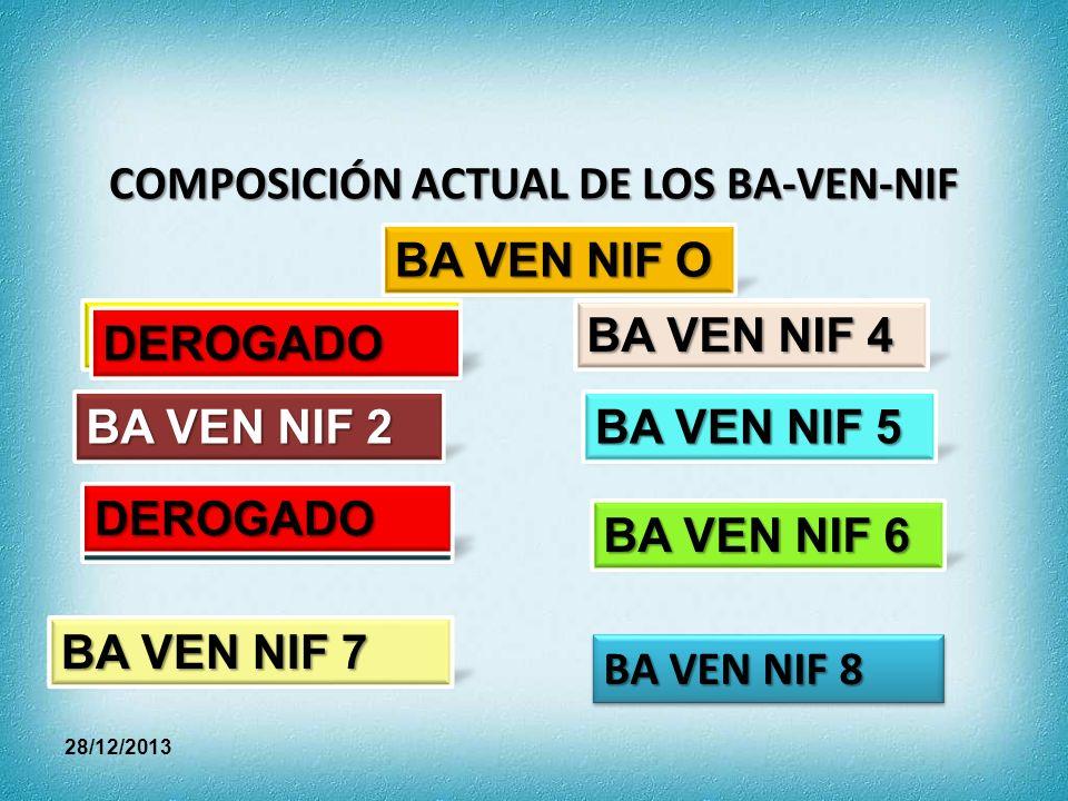COMPOSICIÓN ACTUAL DE LOS BA-VEN-NIF