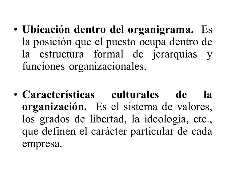 Ubicación dentro del organigrama