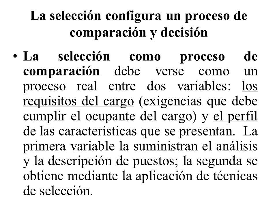 La selección configura un proceso de comparación y decisión
