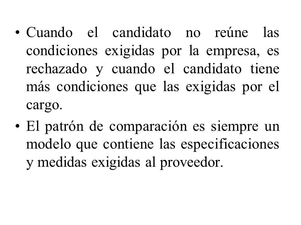 Cuando el candidato no reúne las condiciones exigidas por la empresa, es rechazado y cuando el candidato tiene más condiciones que las exigidas por el cargo.