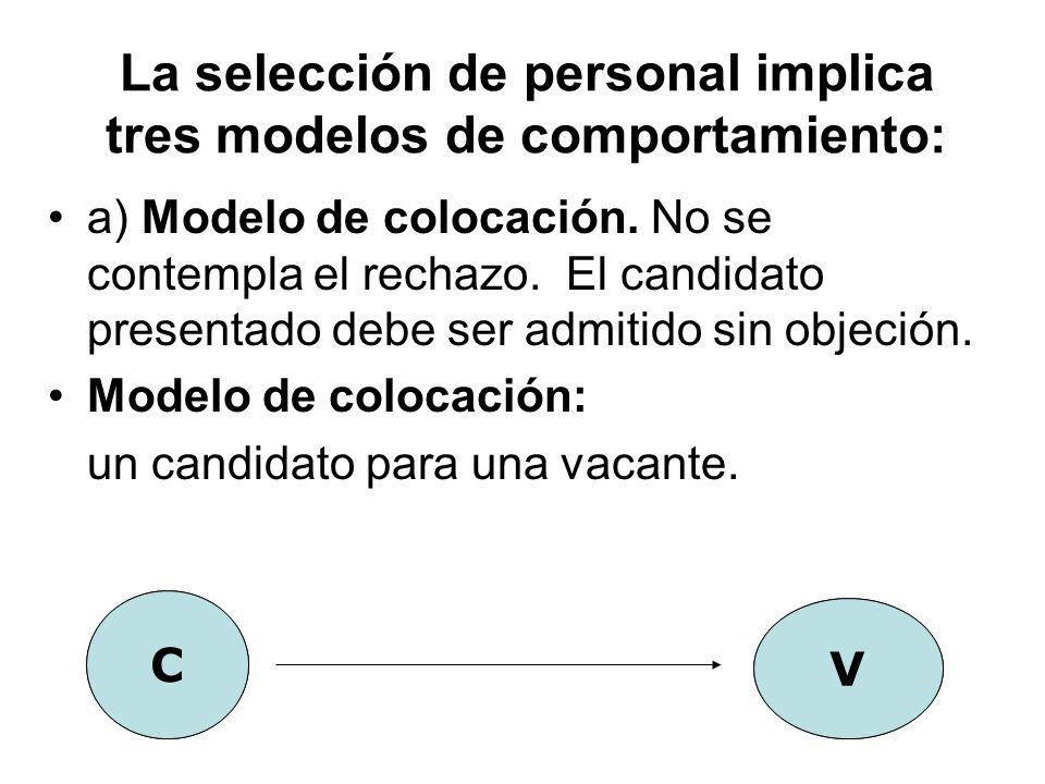 La selección de personal implica tres modelos de comportamiento: