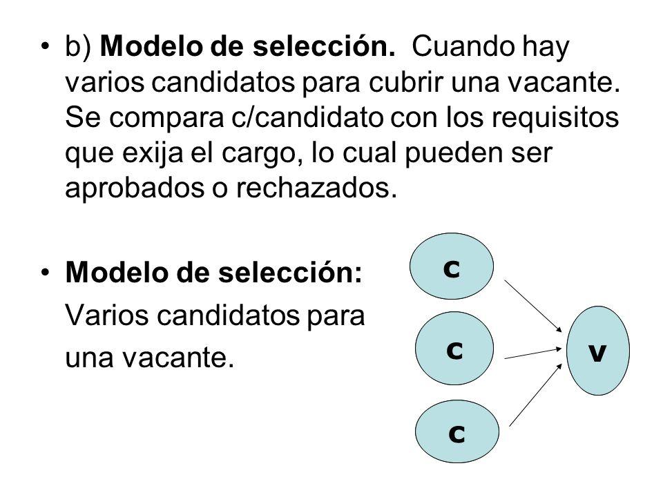 b) Modelo de selección. Cuando hay varios candidatos para cubrir una vacante. Se compara c/candidato con los requisitos que exija el cargo, lo cual pueden ser aprobados o rechazados.