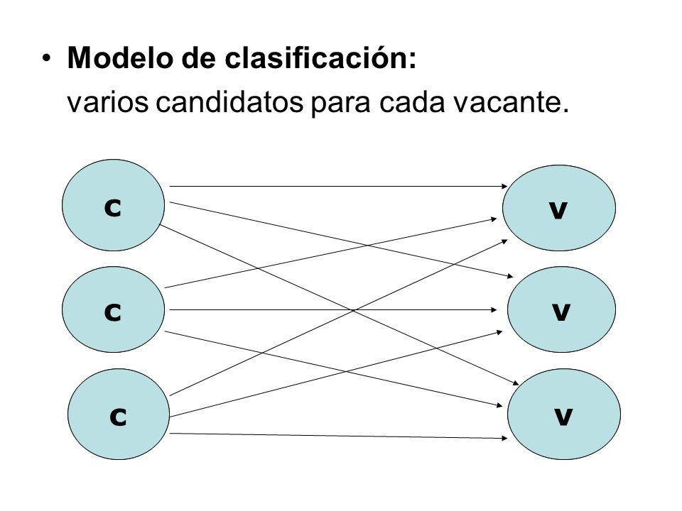 Modelo de clasificación:
