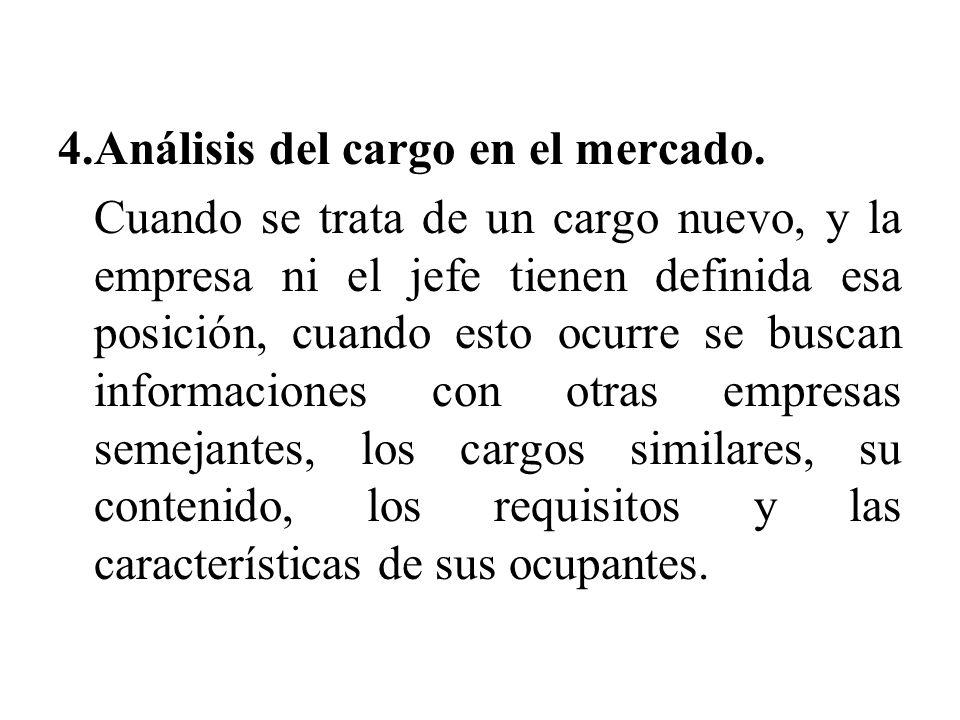 4.Análisis del cargo en el mercado.