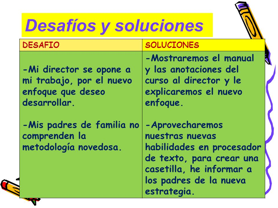 Desafíos y soluciones DESAFIO. SOLUCIONES. -Mi director se opone a mi trabajo, por el nuevo enfoque que deseo desarrollar.
