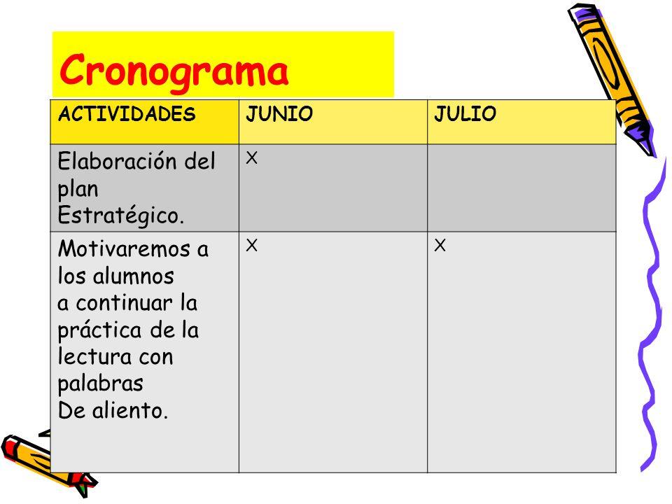 Cronograma Elaboración del plan Estratégico. Motivaremos a los alumnos