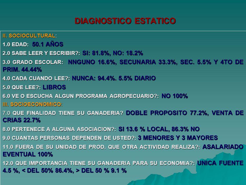 DIAGNOSTICO ESTATICO II. SOCIOCULTURAL: 1.0 EDAD: 50.1 AÑOS