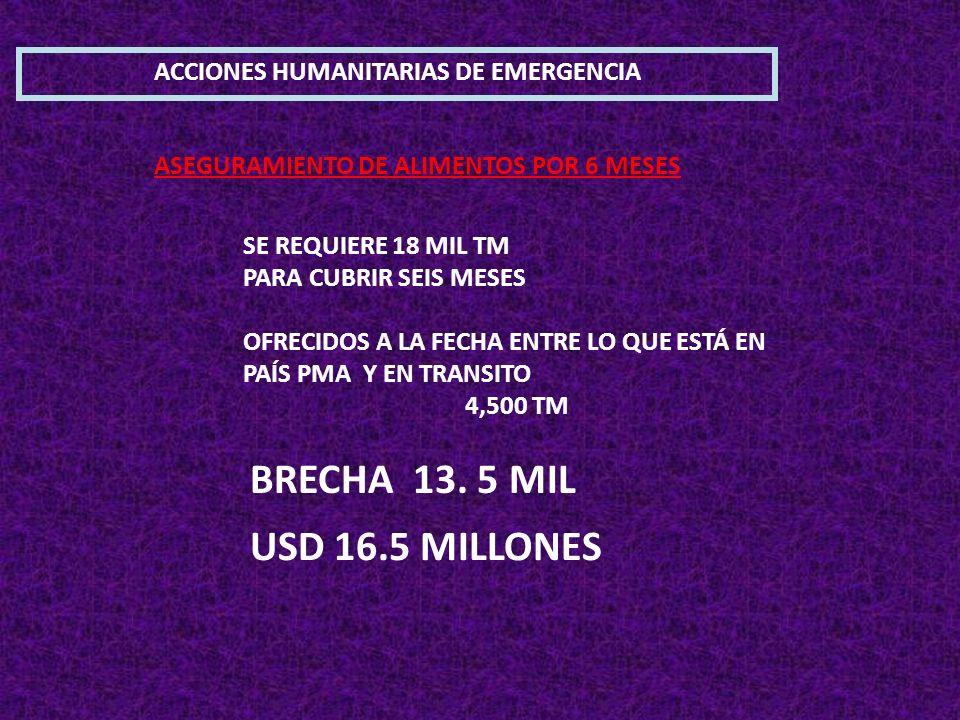 ACCIONES HUMANITARIAS DE EMERGENCIA
