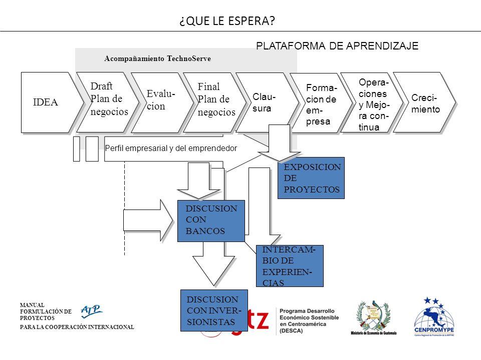 ¿QUE LE ESPERA PLATAFORMA DE APRENDIZAJE Draft Final Plan de Evalu-