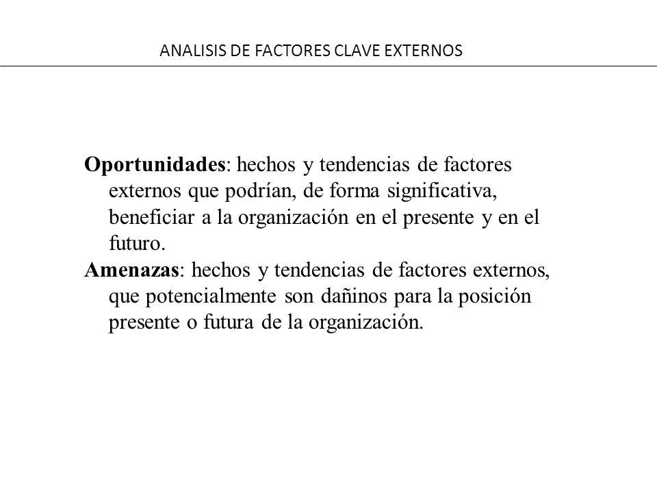 ANALISIS DE FACTORES CLAVE EXTERNOS