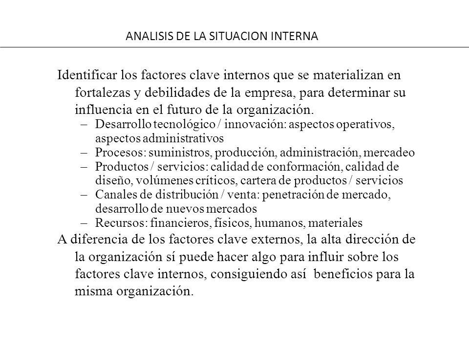 ANALISIS DE LA SITUACION INTERNA