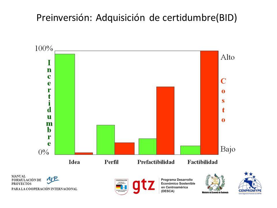 Preinversión: Adquisición de certidumbre(BID)