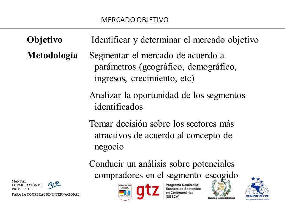 Identificar y determinar el mercado objetivo