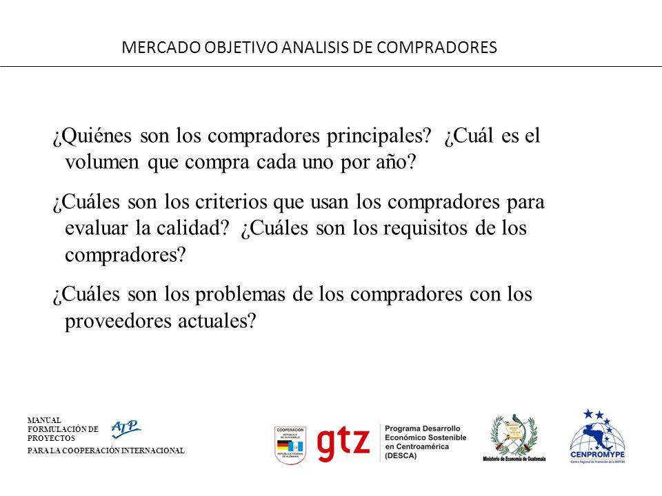 MERCADO OBJETIVO ANALISIS DE COMPRADORES