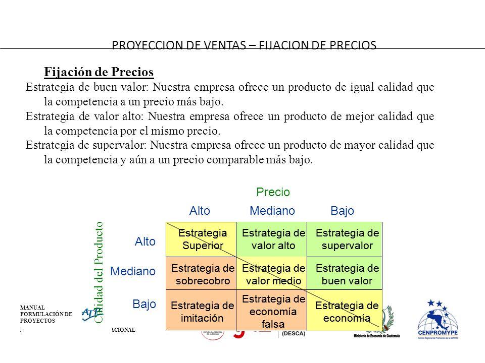 PROYECCION DE VENTAS – FIJACION DE PRECIOS