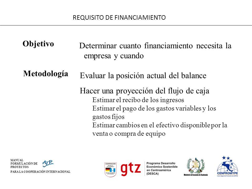 REQUISITO DE FINANCIAMIENTO