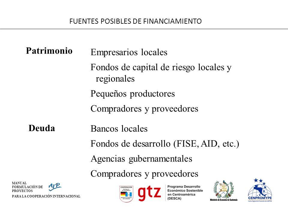 FUENTES POSIBLES DE FINANCIAMIENTO