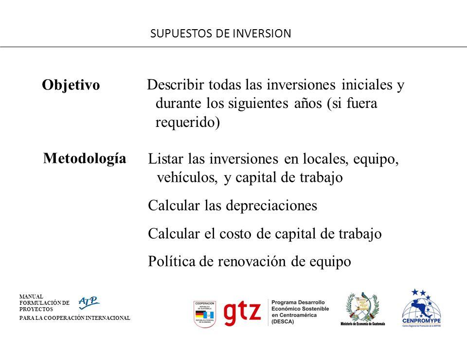 SUPUESTOS DE INVERSION