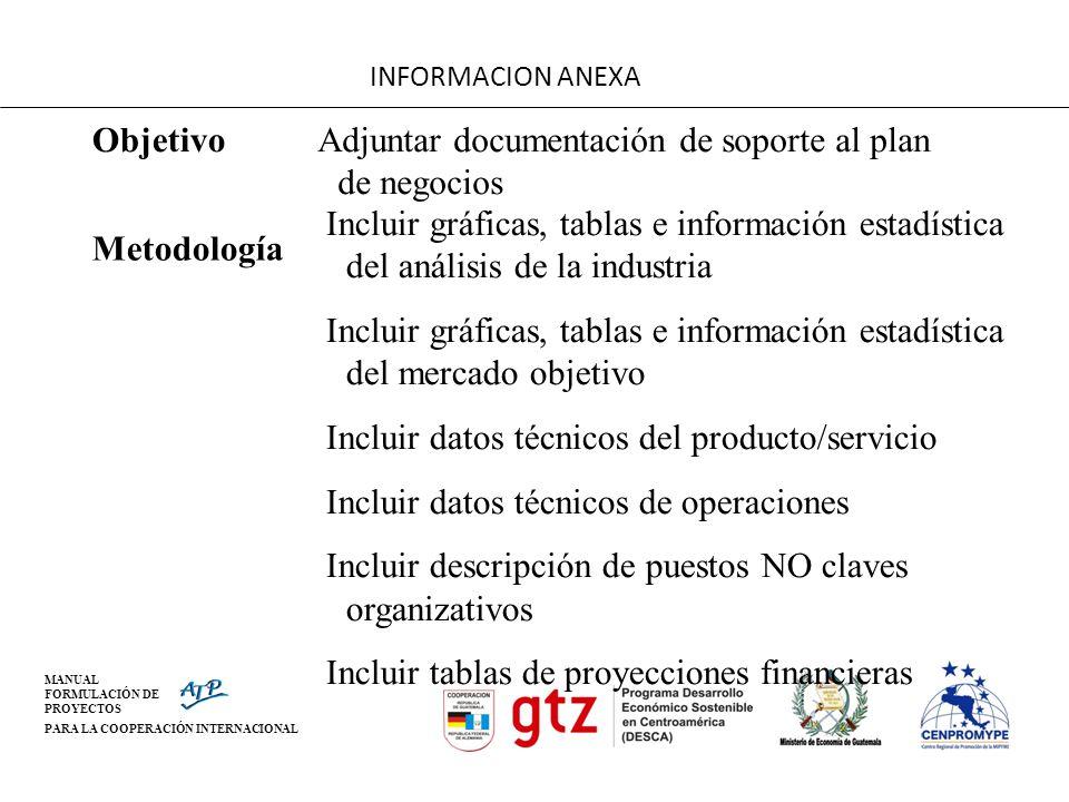 Adjuntar documentación de soporte al plan de negocios