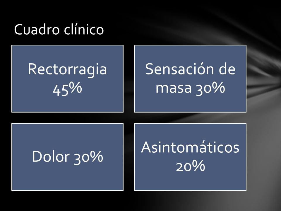 Rectorragia 45% Sensación de masa 30% Dolor 30% Asintomáticos 20%