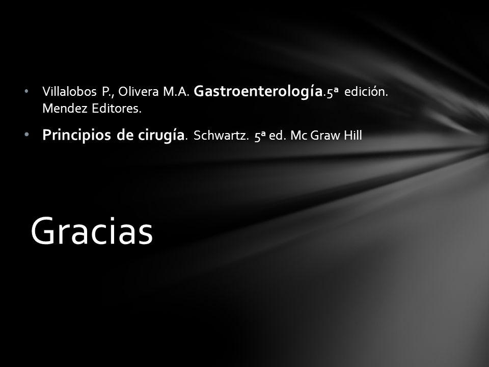 Gracias Principios de cirugía. Schwartz. 5ª ed. Mc Graw Hill
