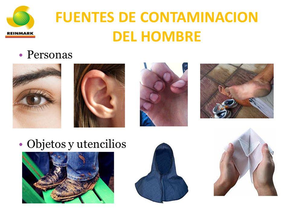 FUENTES DE CONTAMINACION DEL HOMBRE