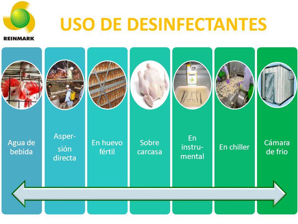 USO DE DESINFECTANTES Agua de bebida Asper- sión directa
