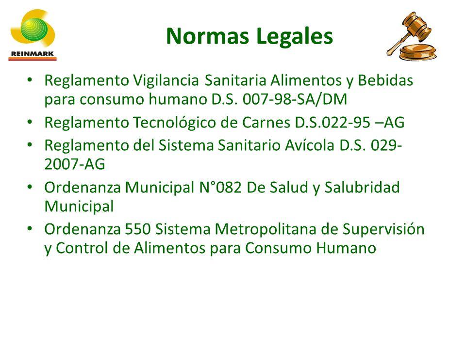 Normas Legales Reglamento Vigilancia Sanitaria Alimentos y Bebidas para consumo humano D.S. 007-98-SA/DM.