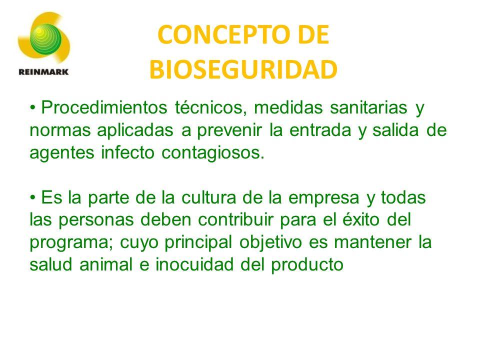 CONCEPTO DE BIOSEGURIDAD