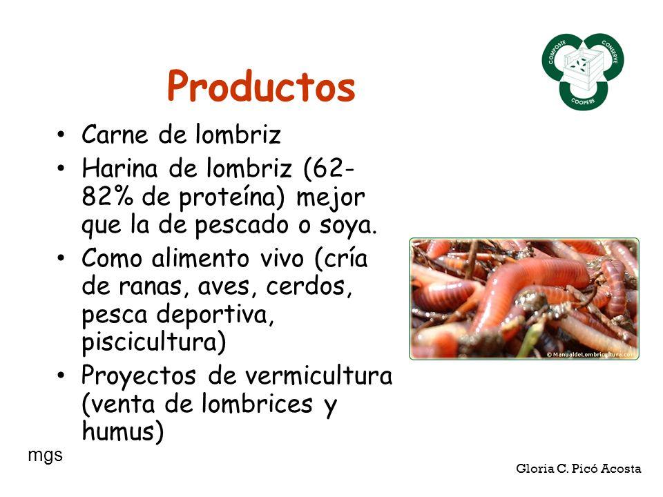 Productos Carne de lombriz