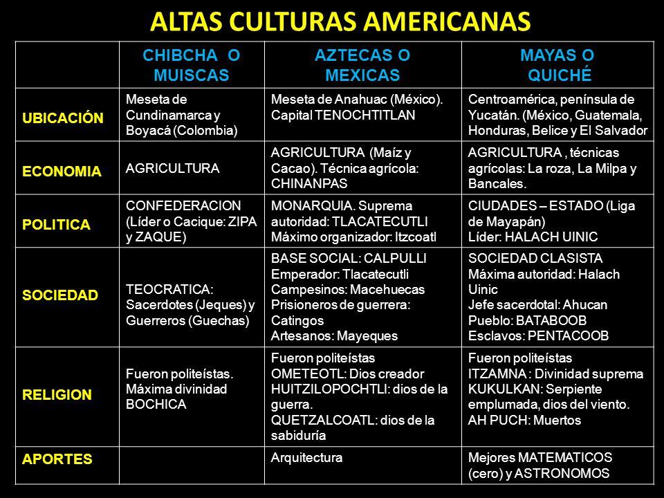 ALTAS CULTURAS AMERICANAS