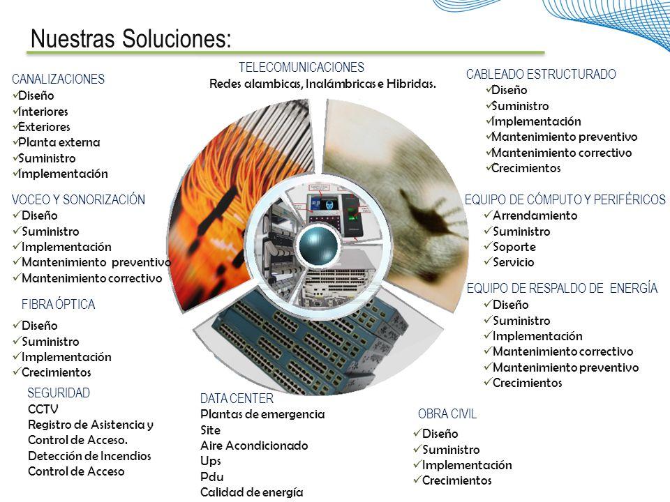 Nuestras Soluciones: TELECOMUNICACIONES CABLEADO ESTRUCTURADO