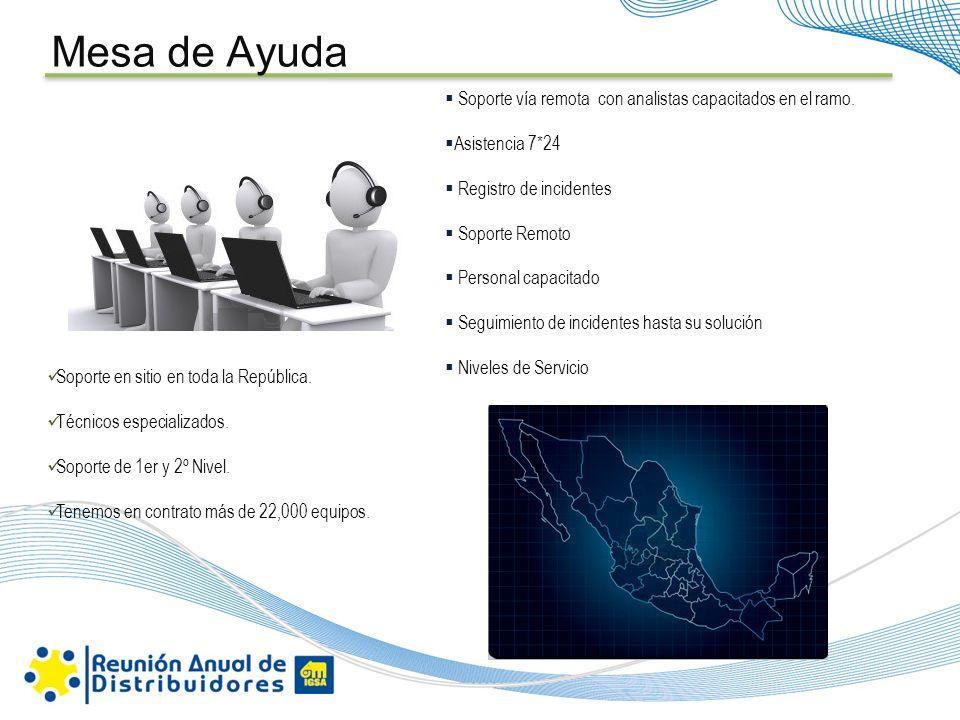Mesa de Ayuda Soporte vía remota con analistas capacitados en el ramo.
